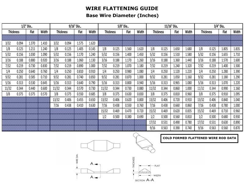 Best Wire Feed Welding Chart Gallery - Everything You Need to Know ...